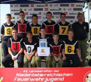 Niederabsdorf 1 Bronze Rang 13